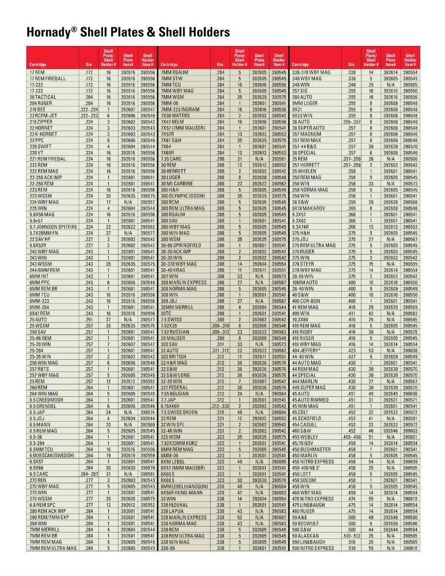 Hornady Shell Holder Chart
