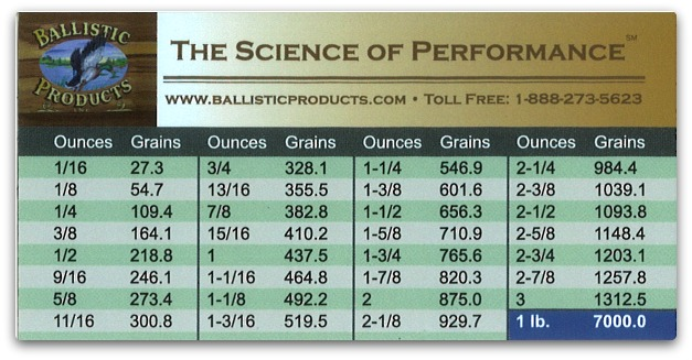 Bps Ounce To Grain Conversion Chart Ballisticproducts